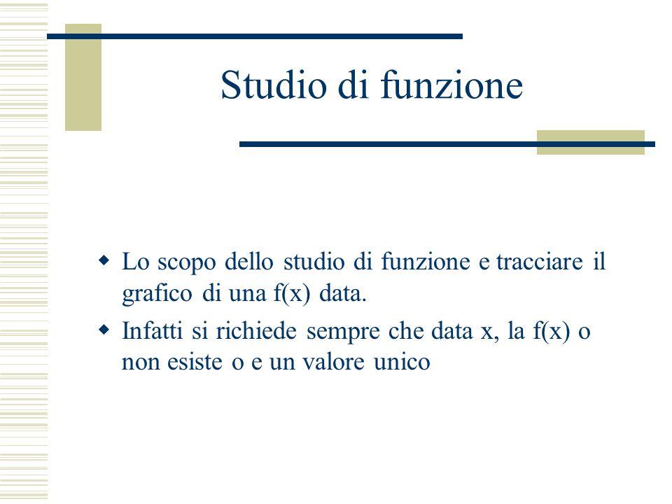 Studio di funzione Lo scopo dello studio di funzione e tracciare il grafico di una f(x) data.
