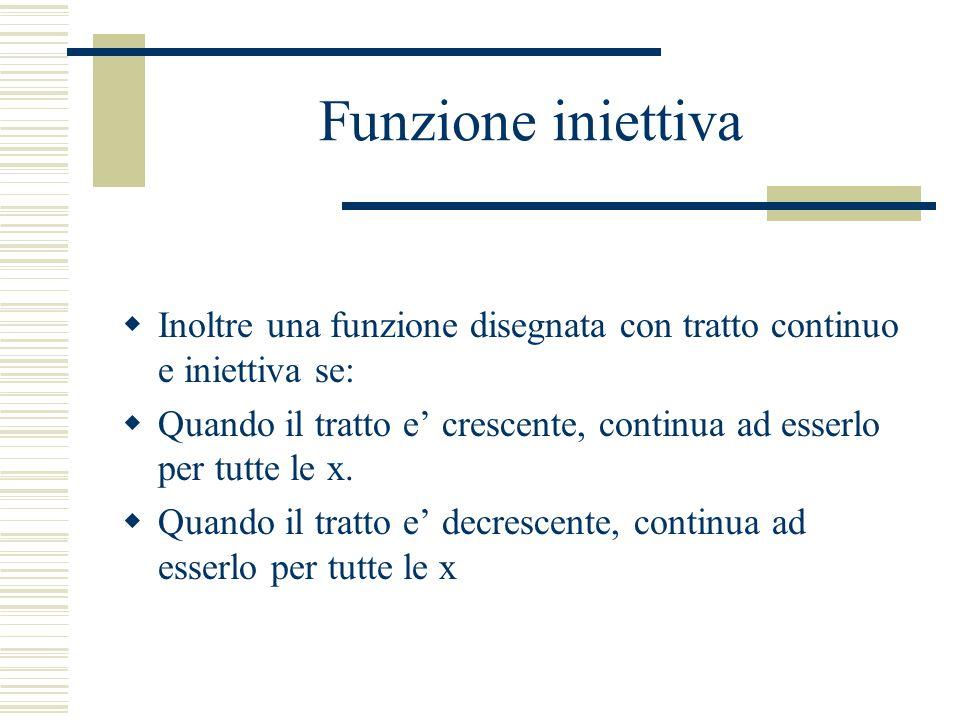 Funzione iniettiva Inoltre una funzione disegnata con tratto continuo e iniettiva se: