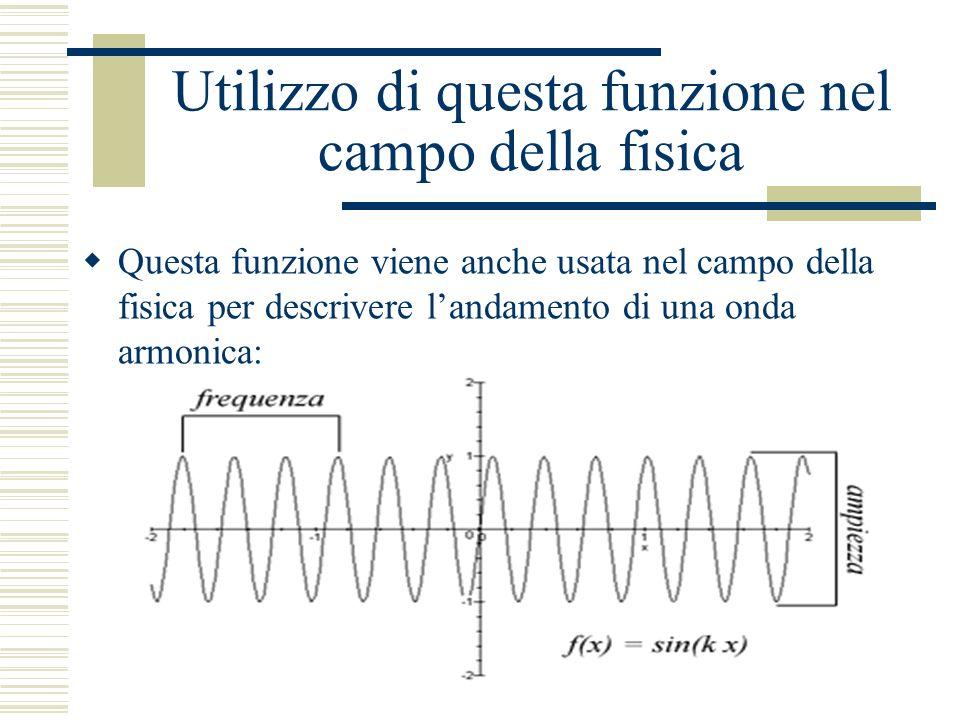 Utilizzo di questa funzione nel campo della fisica