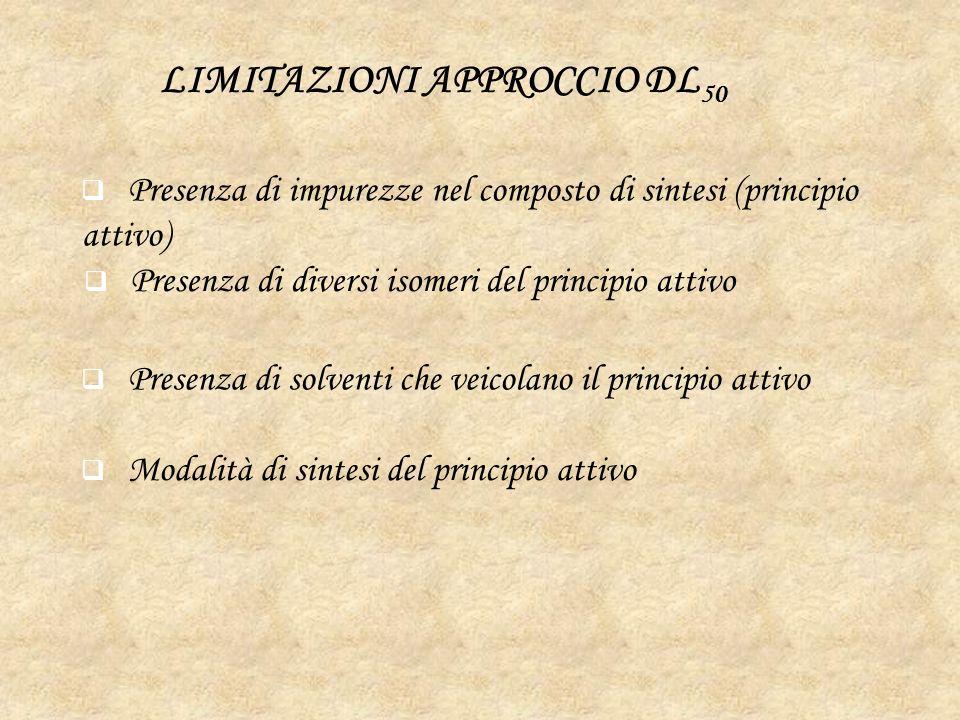LIMITAZIONI APPROCCIO DL50