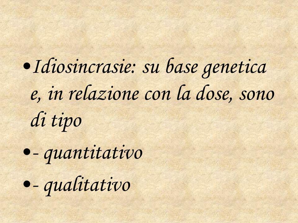 Idiosincrasie: su base genetica e, in relazione con la dose, sono di tipo