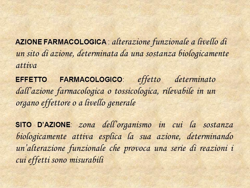 AZIONE FARMACOLOGICA : alterazione funzionale a livello di un sito di azione, determinata da una sostanza biologicamente attiva