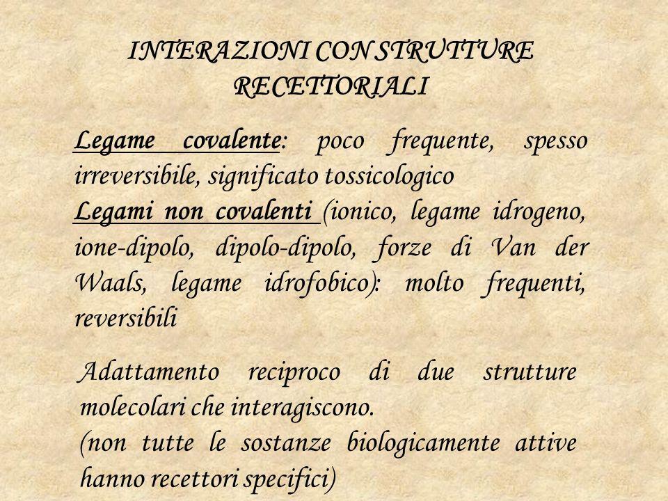 INTERAZIONI CON STRUTTURE RECETTORIALI