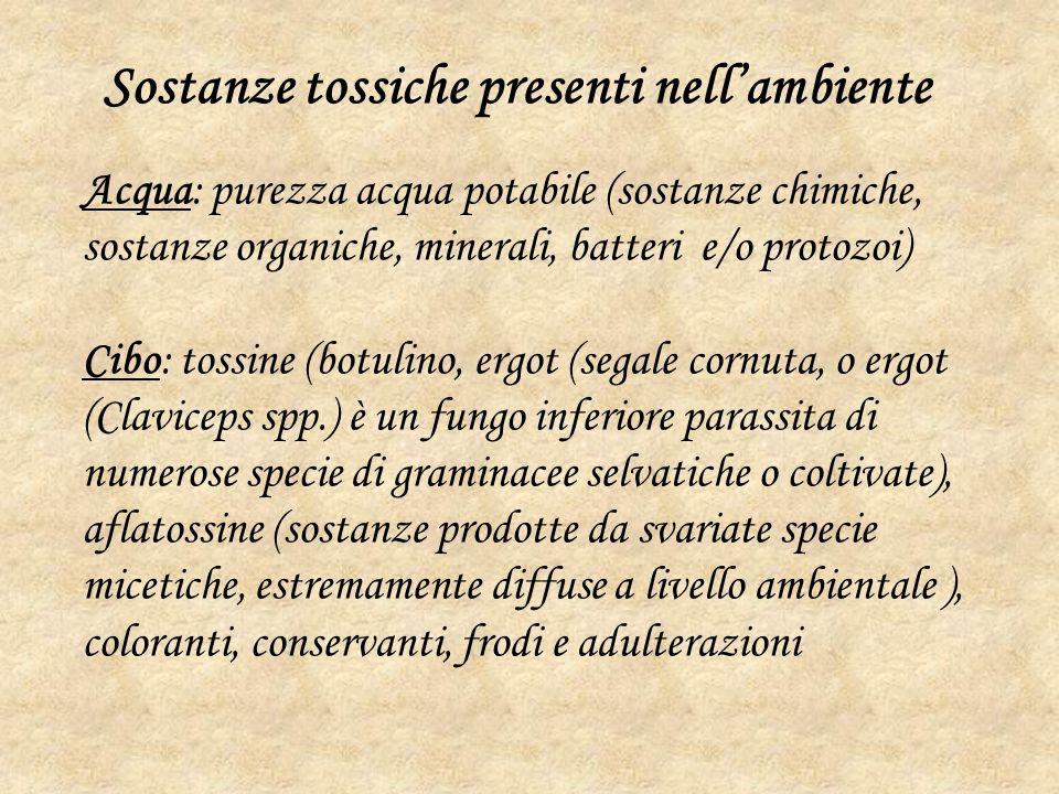 Sostanze tossiche presenti nell'ambiente