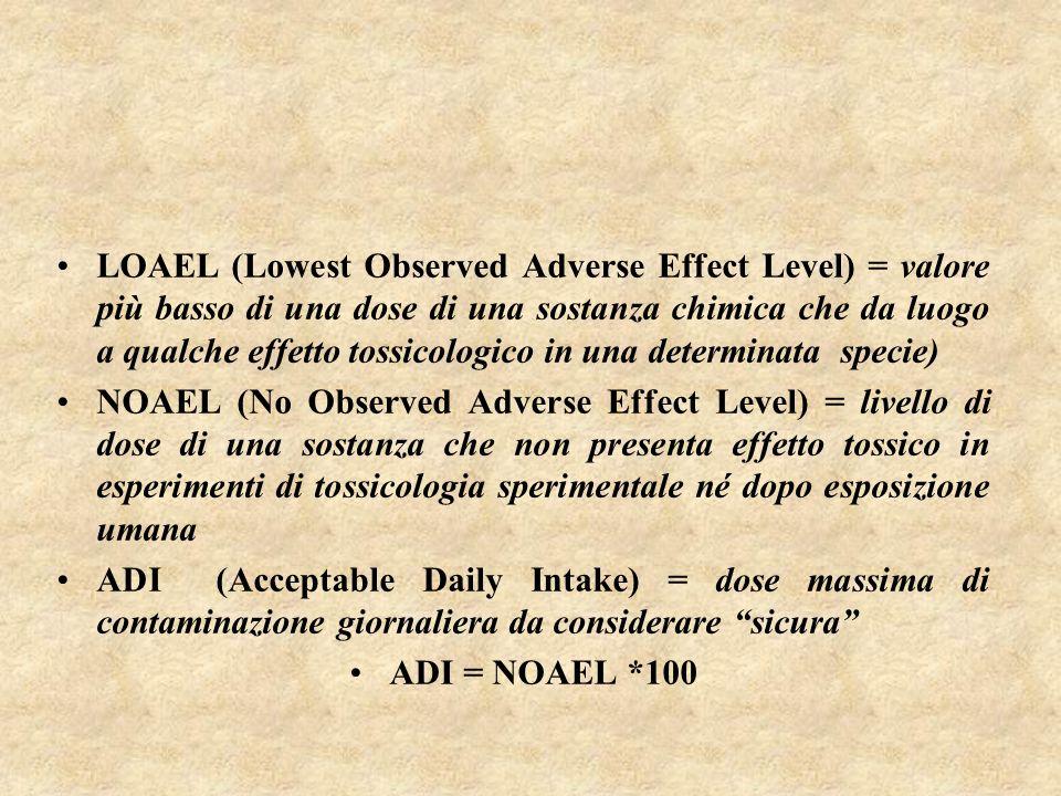 LOAEL (Lowest Observed Adverse Effect Level) = valore più basso di una dose di una sostanza chimica che da luogo a qualche effetto tossicologico in una determinata specie)