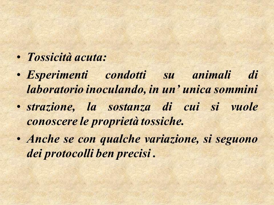 Tossicità acuta: Esperimenti condotti su animali di laboratorio inoculando, in un' unica sommini.