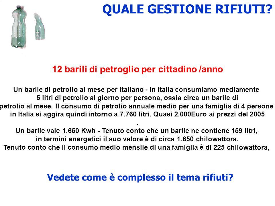 QUALE GESTIONE RIFIUTI 12 barili di petroglio per cittadino /anno