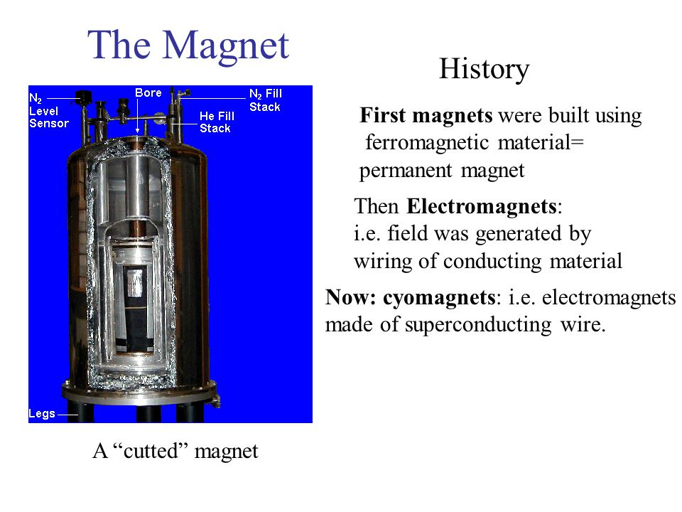 The Magnet History First magnets were built using