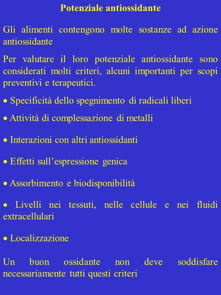 Potenziale antiossidante