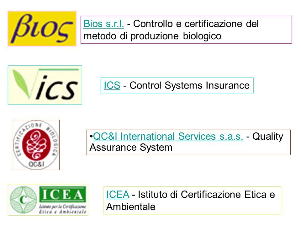 Bios s.r.l. - Controllo e certificazione del metodo di produzione biologico