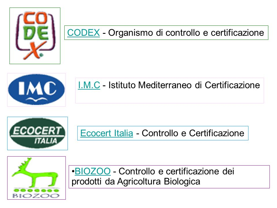 CODEX - Organismo di controllo e certificazione