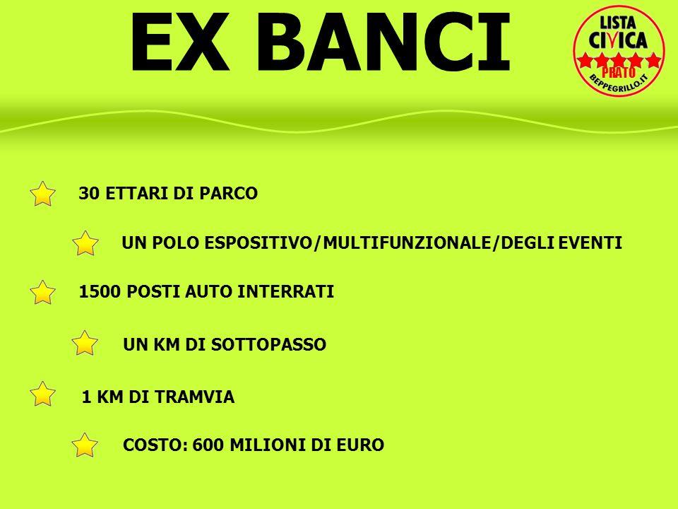 EX BANCI 30 ETTARI DI PARCO