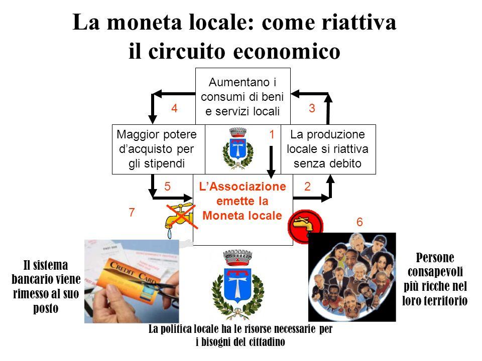 La moneta locale: come riattiva il circuito economico
