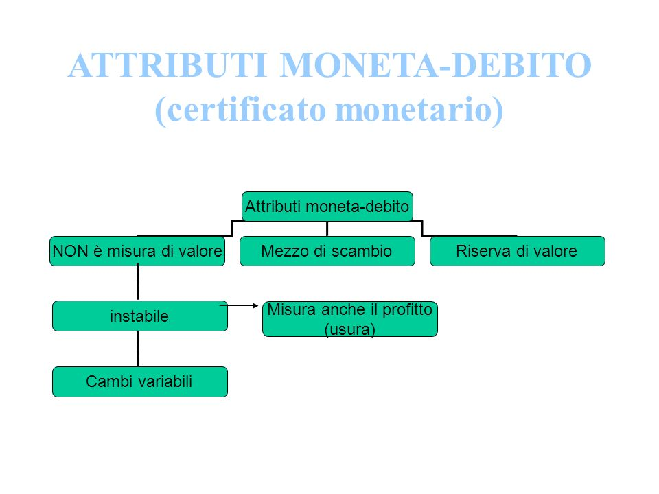 ATTRIBUTI MONETA-DEBITO (certificato monetario)