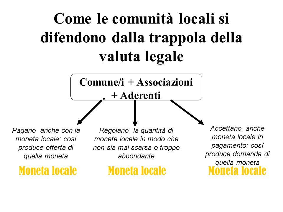 Comune/i + Associazioni + Aderenti