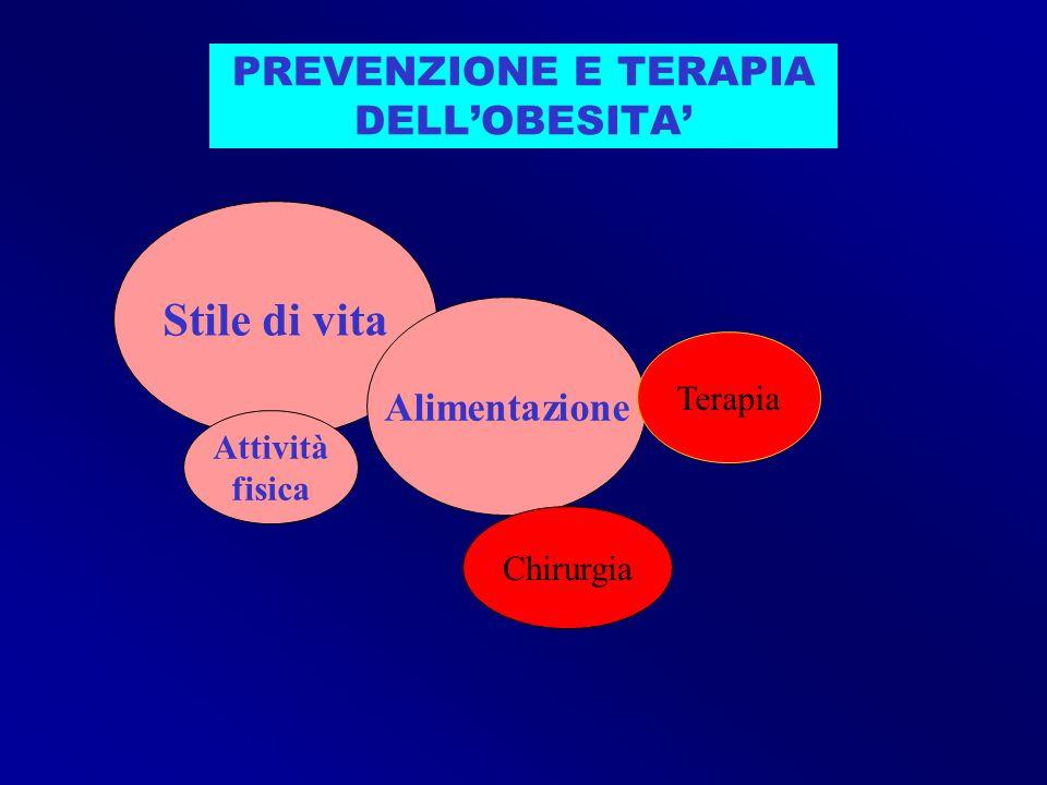 PREVENZIONE E TERAPIA DELL'OBESITA'