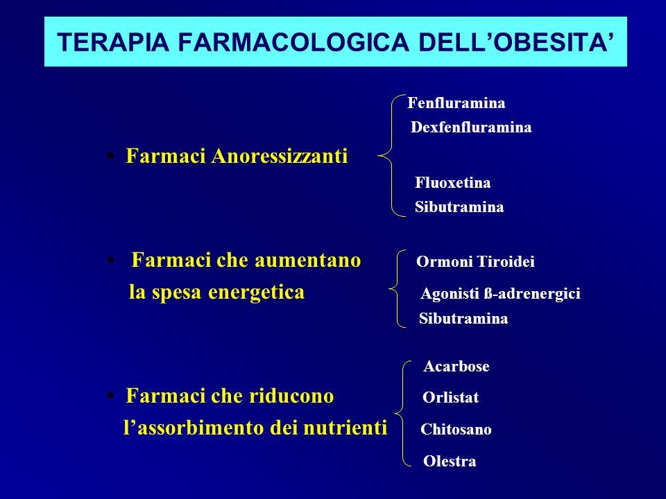 TERAPIA FARMACOLOGICA DELL'OBESITA'