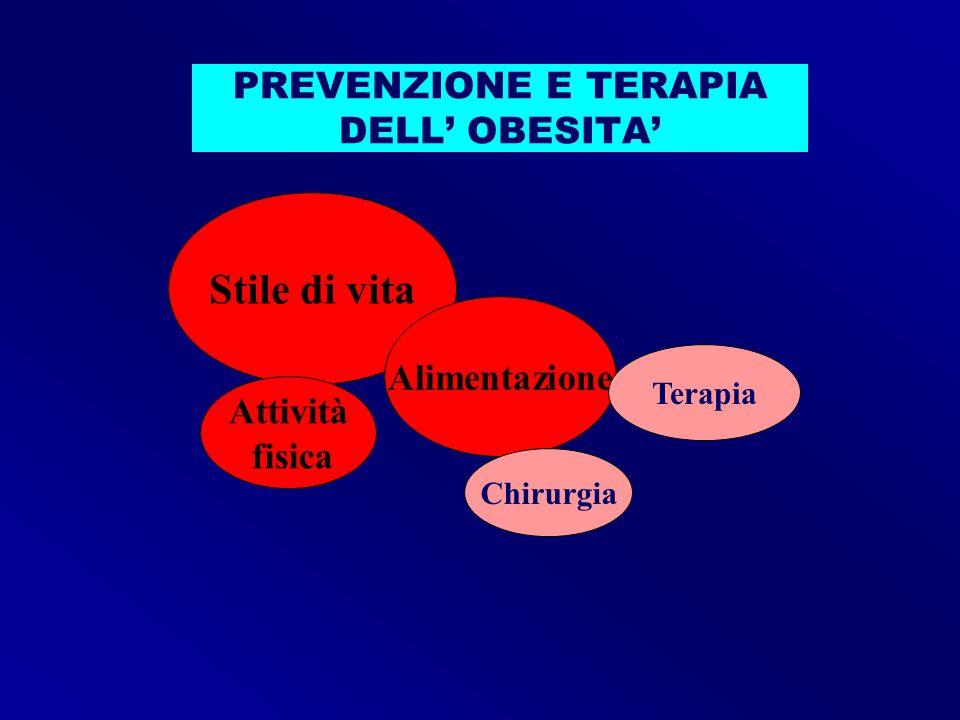 PREVENZIONE E TERAPIA DELL' OBESITA'