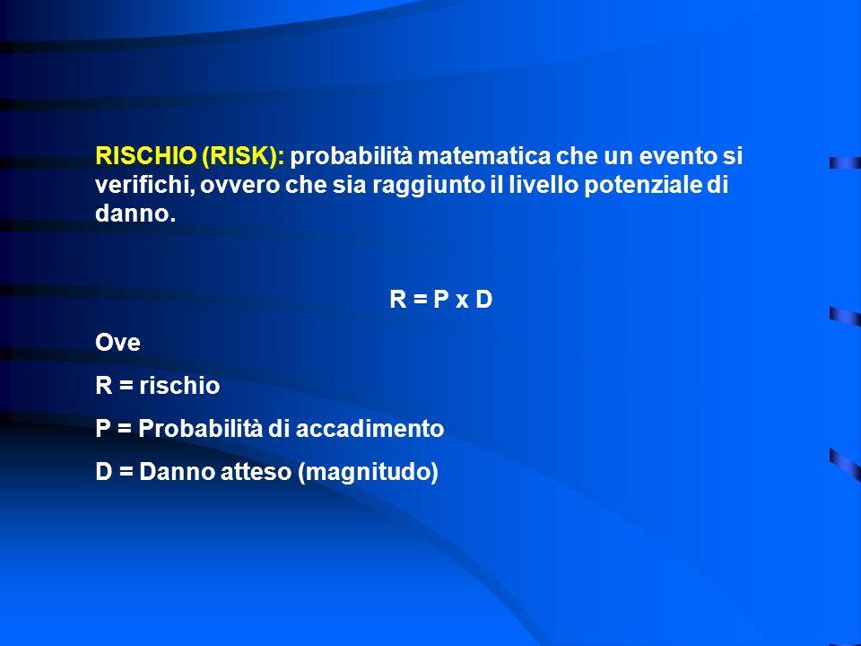 RISCHIO (RISK): probabilità matematica che un evento si verifichi, ovvero che sia raggiunto il livello potenziale di danno.