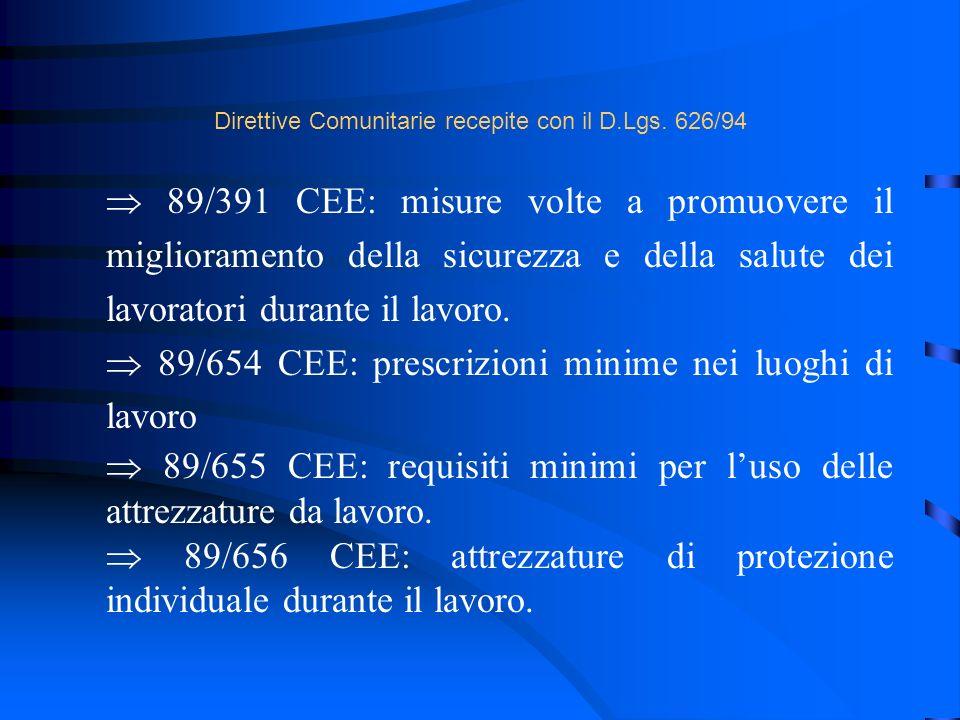 Direttive Comunitarie recepite con il D.Lgs. 626/94