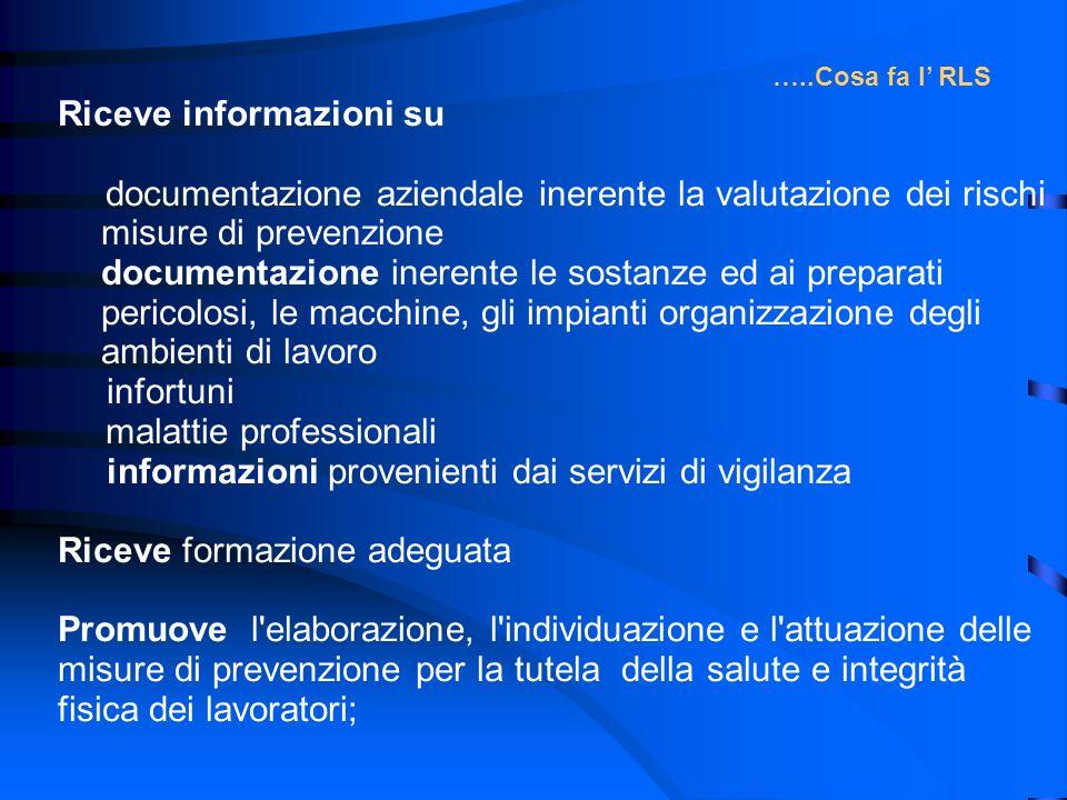 …..Cosa fa l' RLS Riceve informazioni su. documentazione aziendale inerente la valutazione dei rischi.