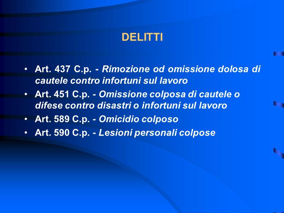 DELITTI Art. 437 C.p. - Rimozione od omissione dolosa di cautele contro infortuni sul lavoro.