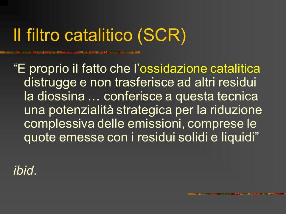 Il filtro catalitico (SCR)