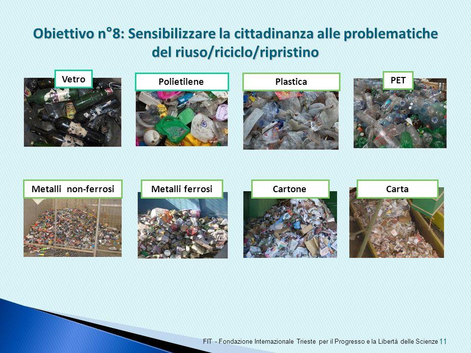 Obiettivo n°8: Sensibilizzare la cittadinanza alle problematiche del riuso/riciclo/ripristino