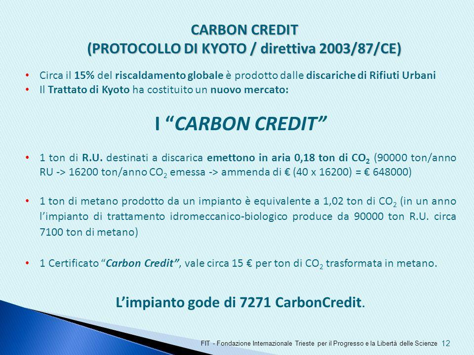 (PROTOCOLLO DI KYOTO / direttiva 2003/87/CE)
