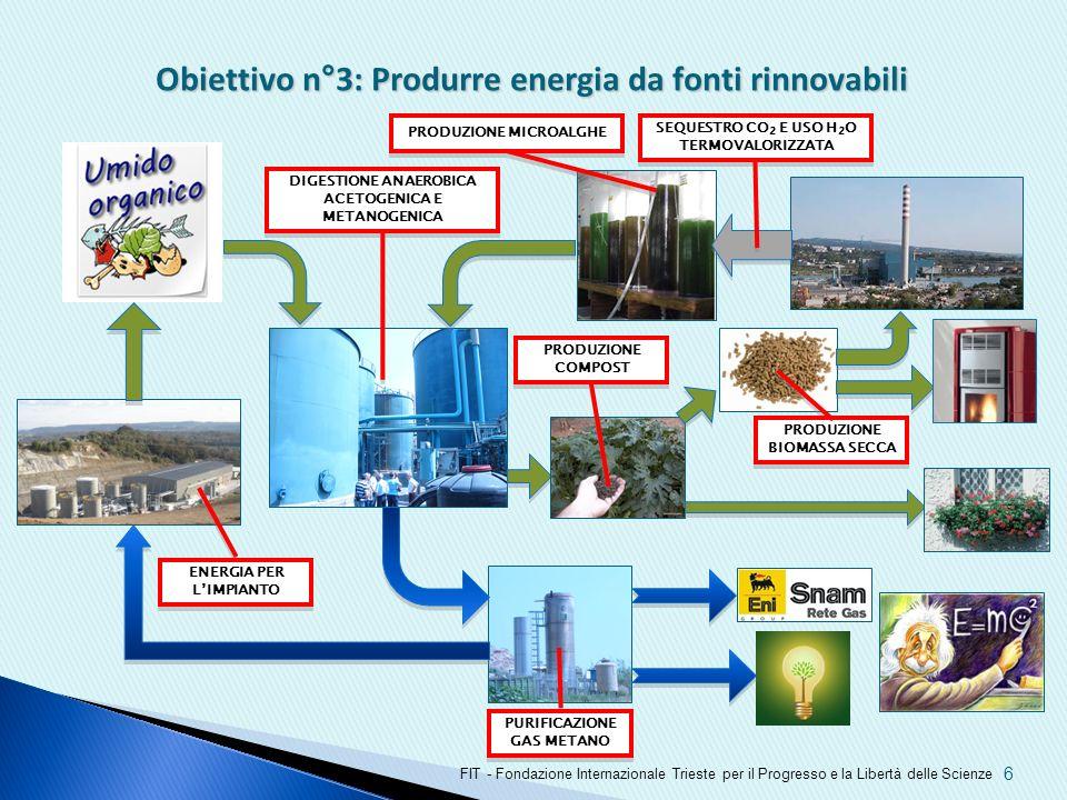 Obiettivo n°3: Produrre energia da fonti rinnovabili