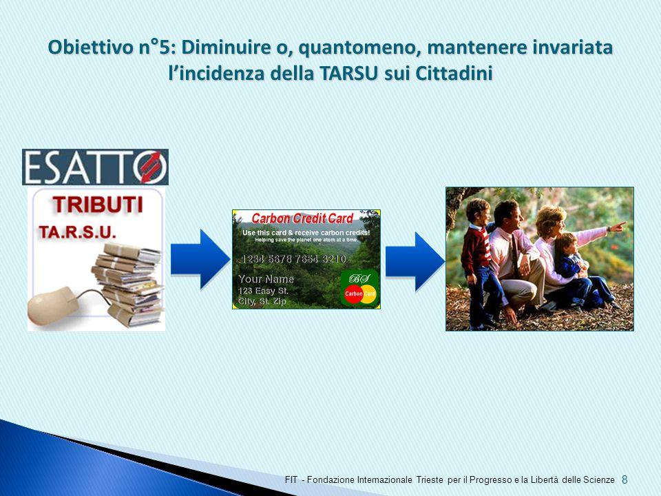 Obiettivo n°5: Diminuire o, quantomeno, mantenere invariata l'incidenza della TARSU sui Cittadini