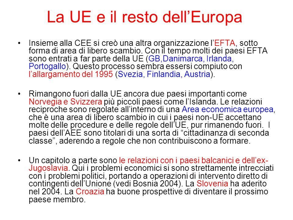 La UE e il resto dell'Europa