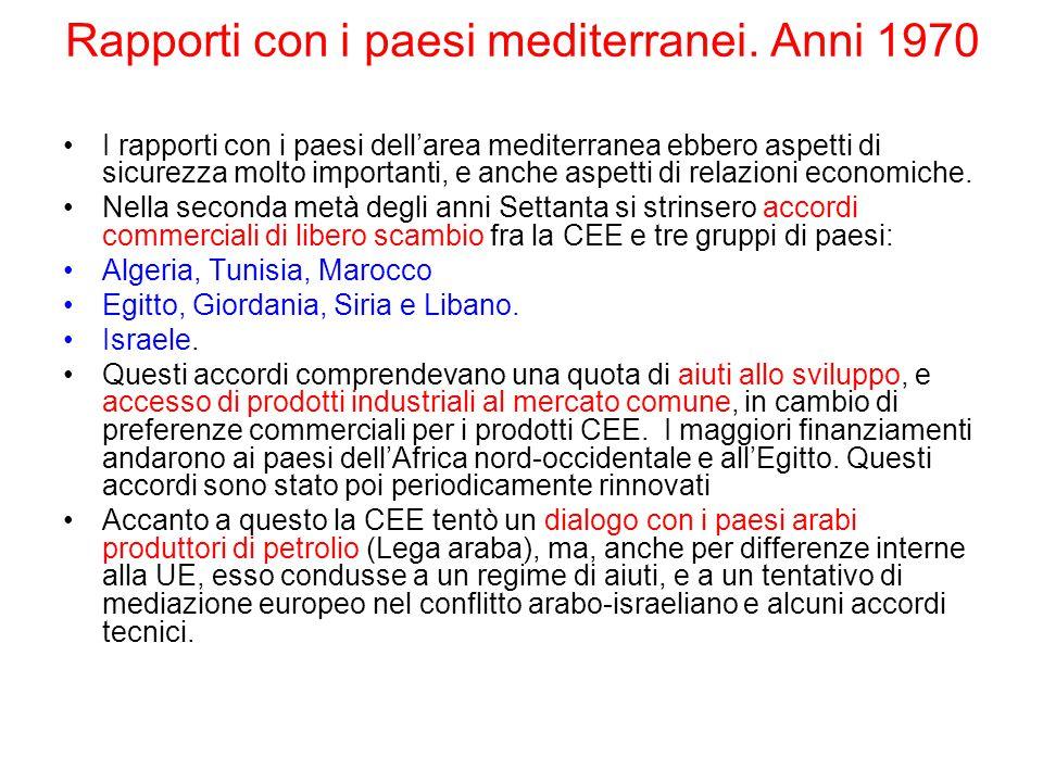 Rapporti con i paesi mediterranei. Anni 1970