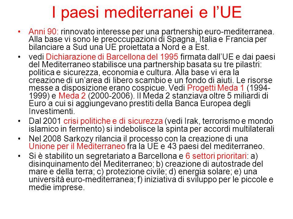 I paesi mediterranei e l'UE