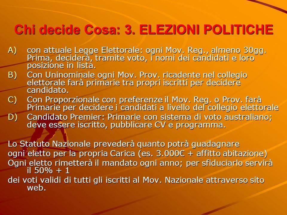 Chi decide Cosa: 3. ELEZIONI POLITICHE