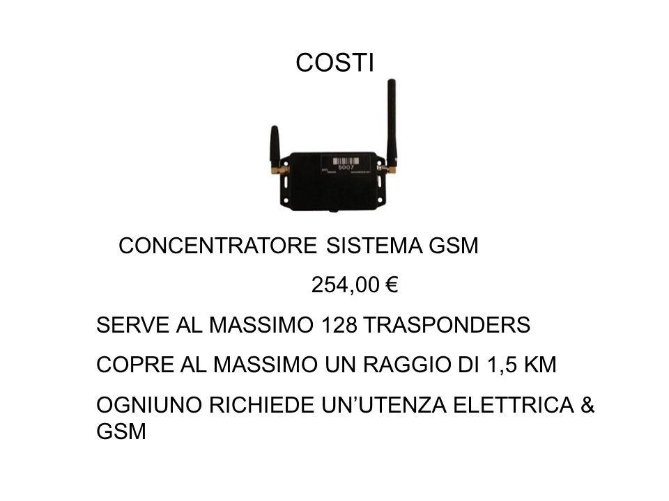 COSTI CONCENTRATORE SISTEMA GSM 254,00 €