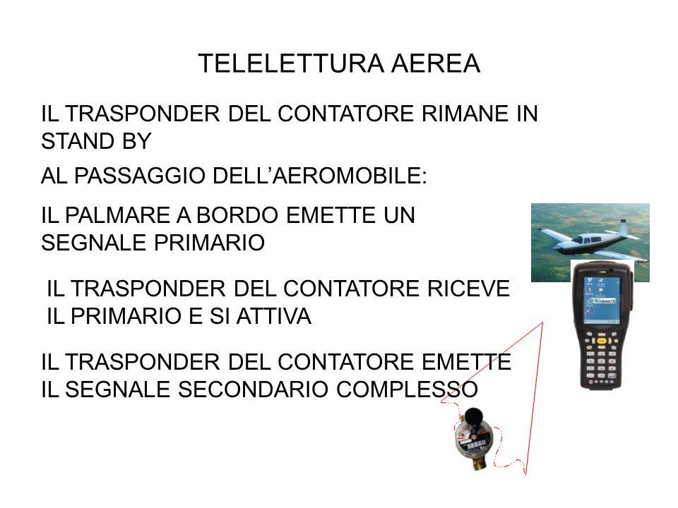 TELELETTURA AEREA IL TRASPONDER DEL CONTATORE RIMANE IN STAND BY