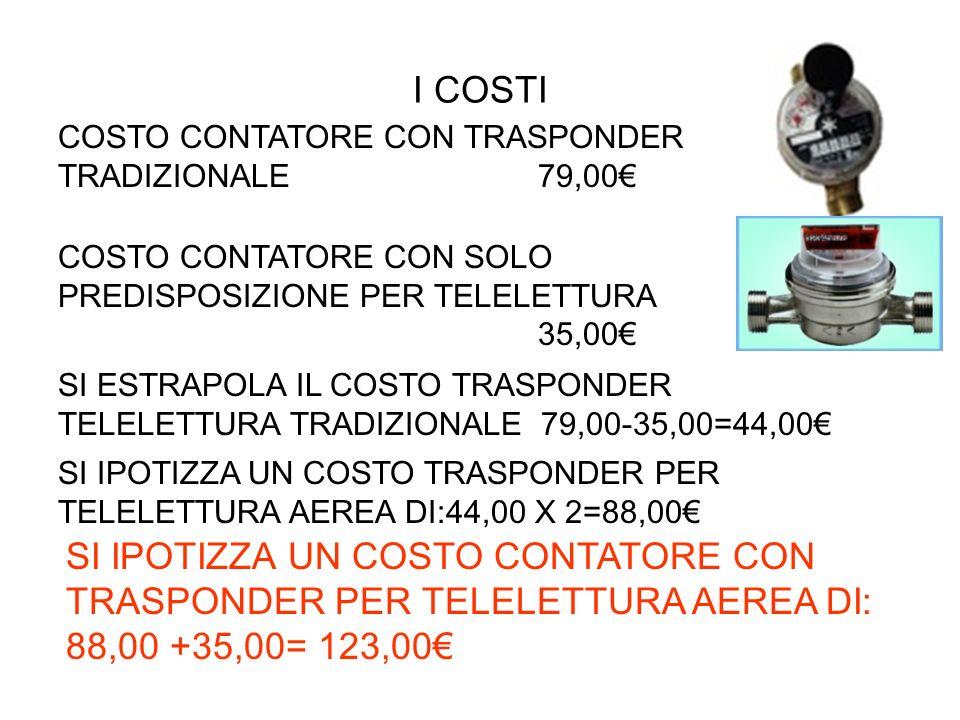I COSTI COSTO CONTATORE CON TRASPONDER TRADIZIONALE 79,00€ COSTO CONTATORE CON SOLO PREDISPOSIZIONE PER TELELETTURA 35,00€