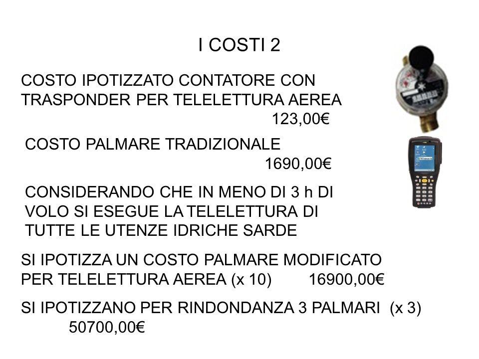 I COSTI 2COSTO IPOTIZZATO CONTATORE CON TRASPONDER PER TELELETTURA AEREA 123,00€