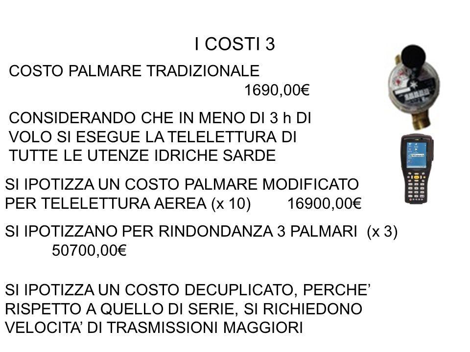 I COSTI 3 COSTO PALMARE TRADIZIONALE 1690,00€