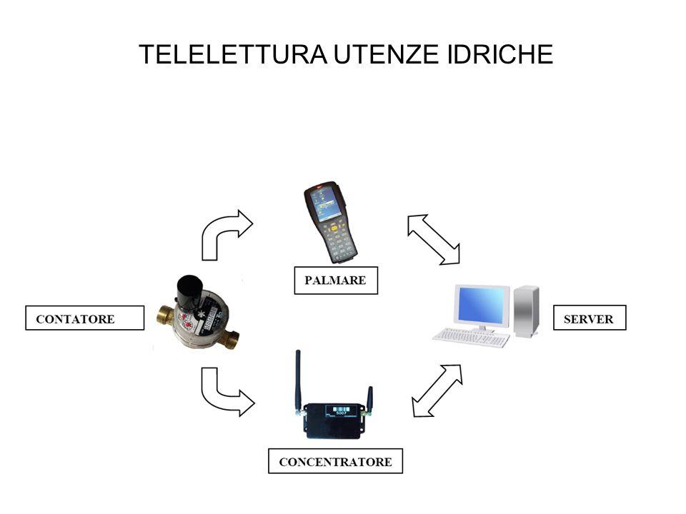 TELELETTURA UTENZE IDRICHE