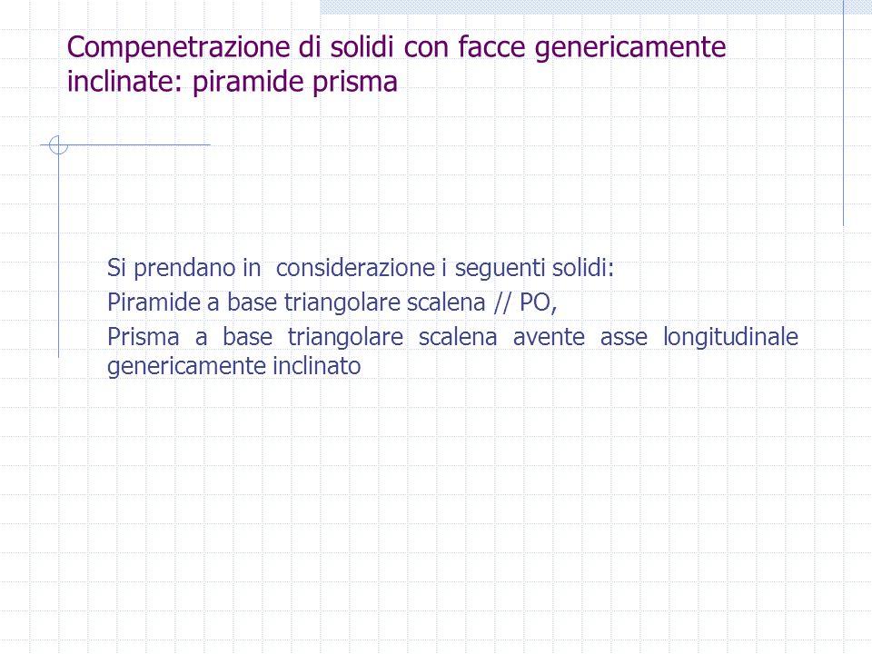Compenetrazione di solidi con facce genericamente inclinate: piramide prisma