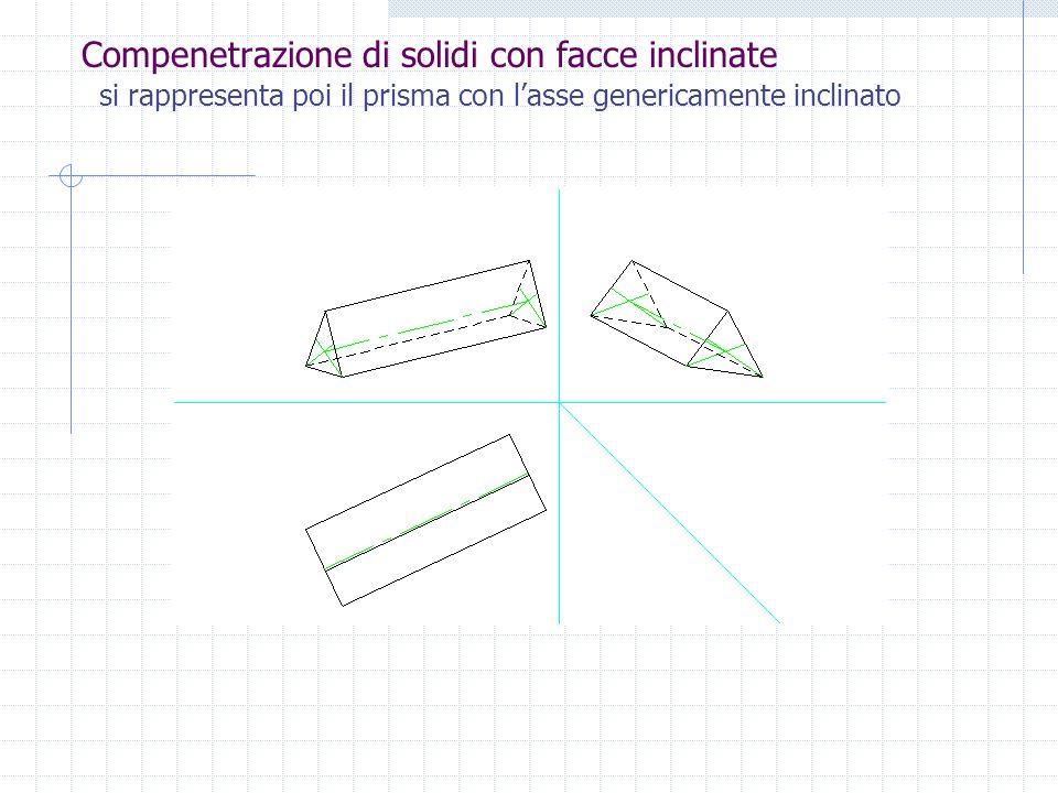 Compenetrazione di solidi con facce inclinate