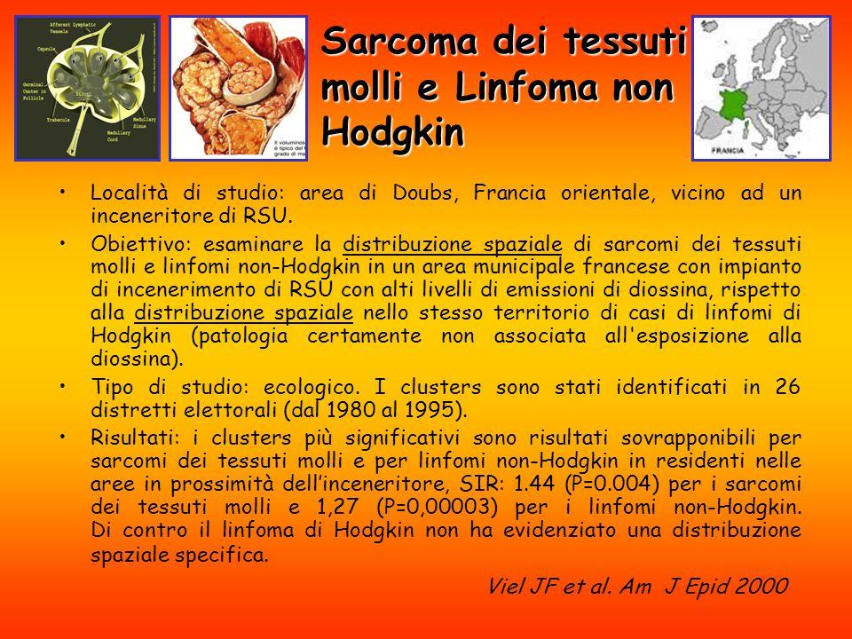 Sarcoma dei tessuti molli e Linfoma non Hodgkin