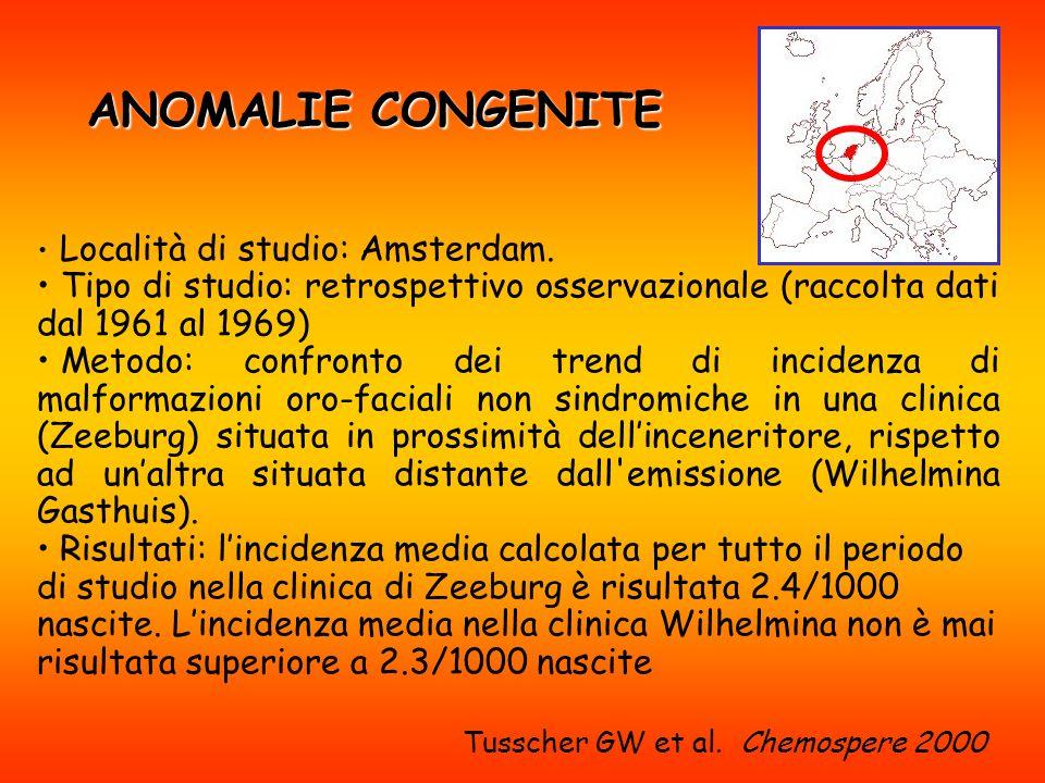 Tusscher GW et al. Chemospere 2000