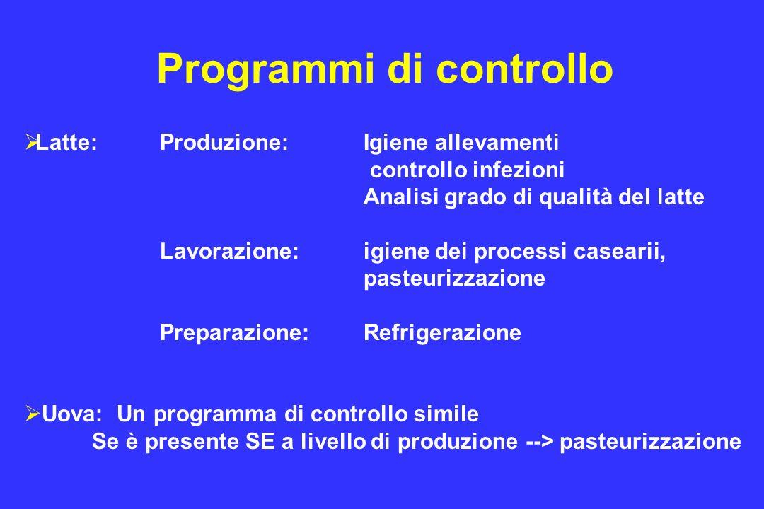 Programmi di controllo