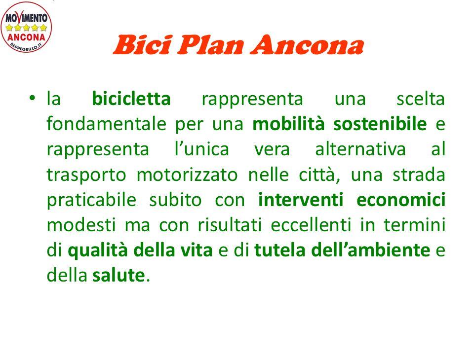 Bici Plan Ancona