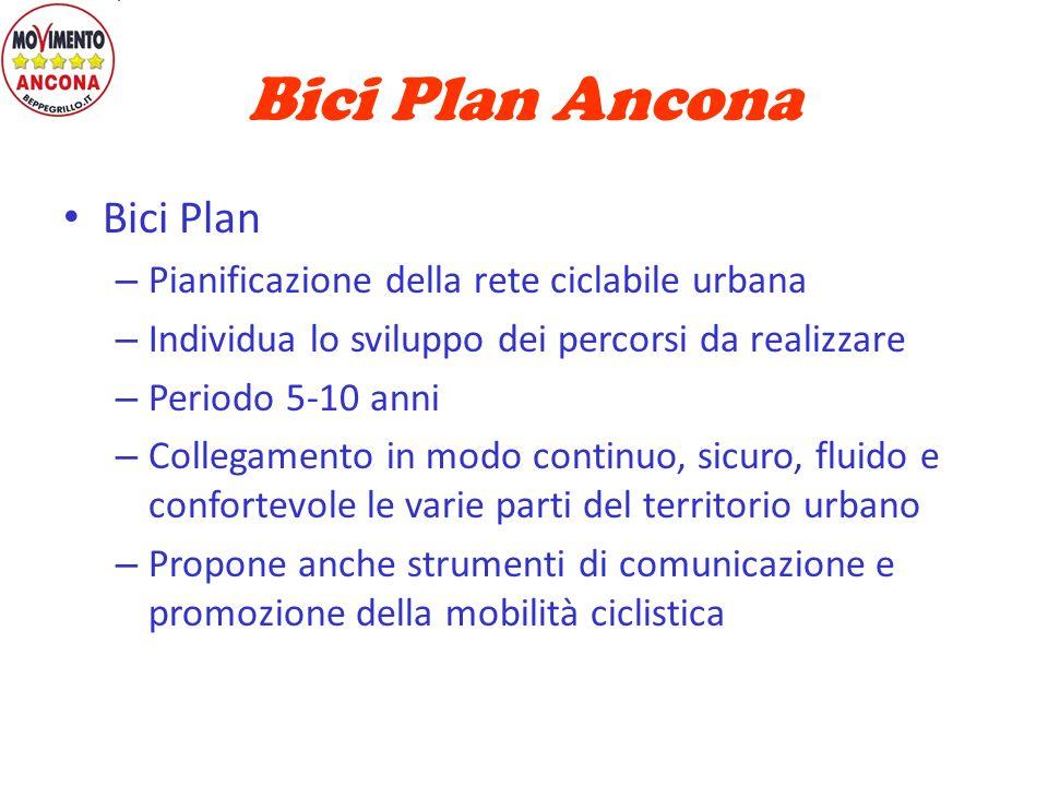 Bici Plan Ancona Bici Plan Pianificazione della rete ciclabile urbana