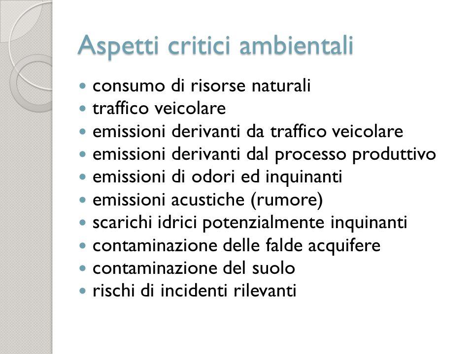 Aspetti critici ambientali
