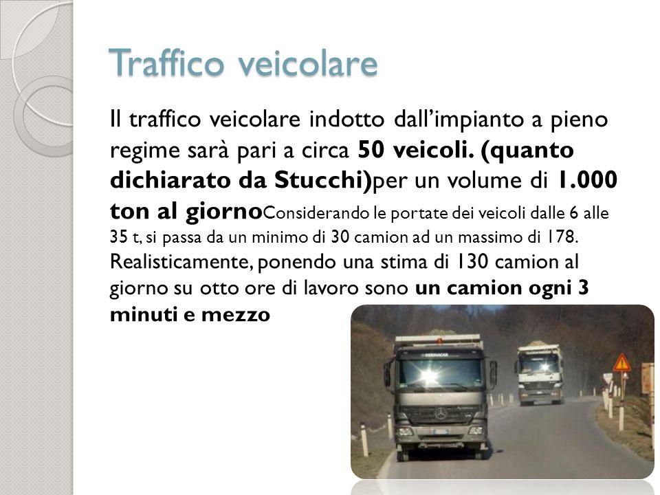 Traffico veicolare